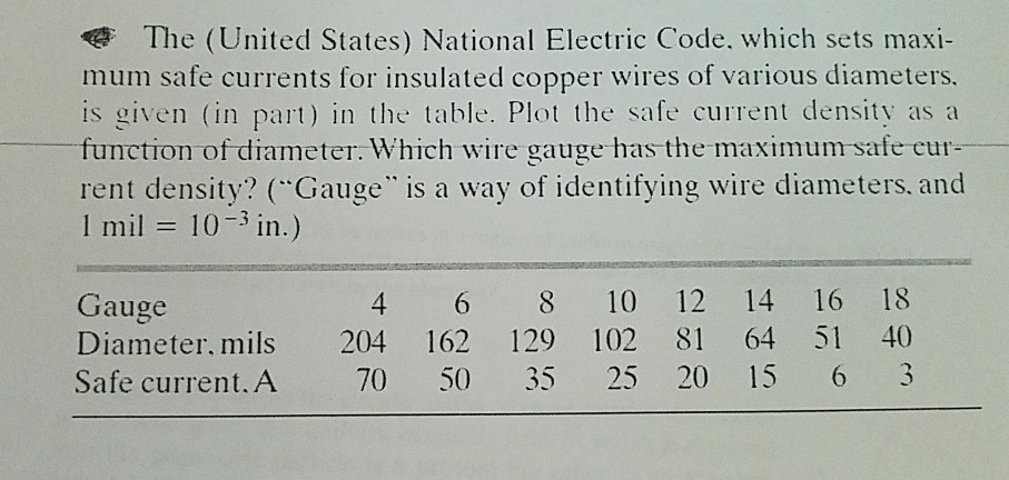 Solved the united states national electric code which question the united states national electric code which sets maxi mum safe currents for insulated copp greentooth Images