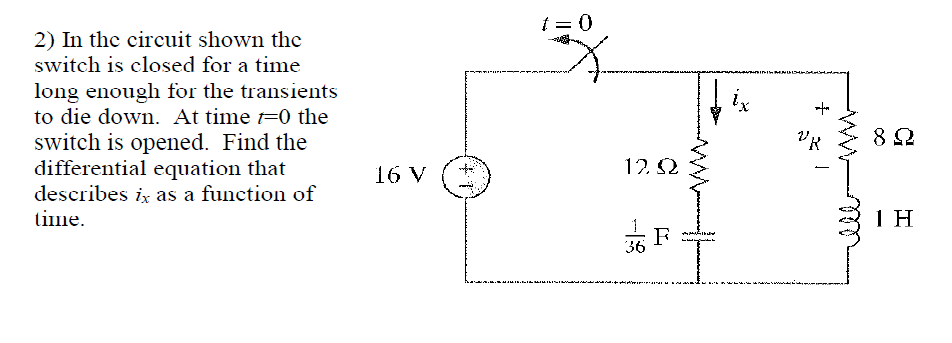 In the circuit shown the switch is closed for a ti