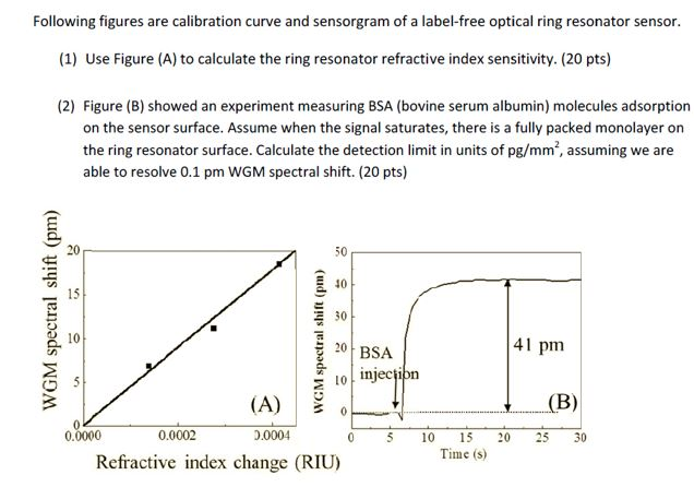 an experiment measuring the refractive index of two solutions Refractive index of acrylic can be matched with a sufficient solution in water, while   the results from two different measurements are presented and compared:   during the experiments the initial discoloration of the nai was.