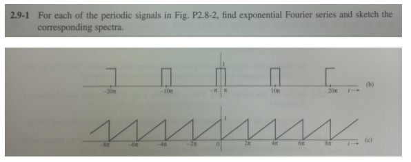 For each of the periodic signals in Fig. P2.8-2, f