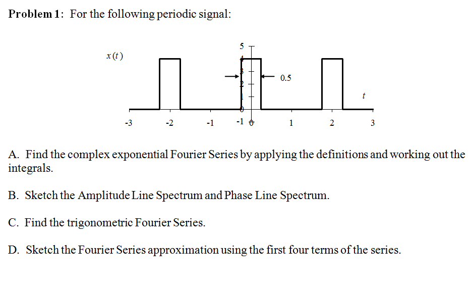 For the following periodic signal A. Find the com