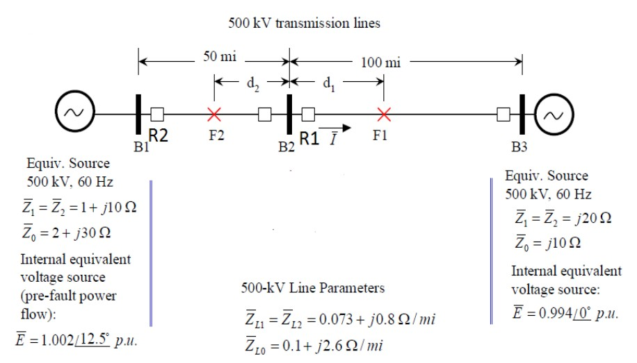 500 kV transmission lines Equiv. Source 500 kV. 6