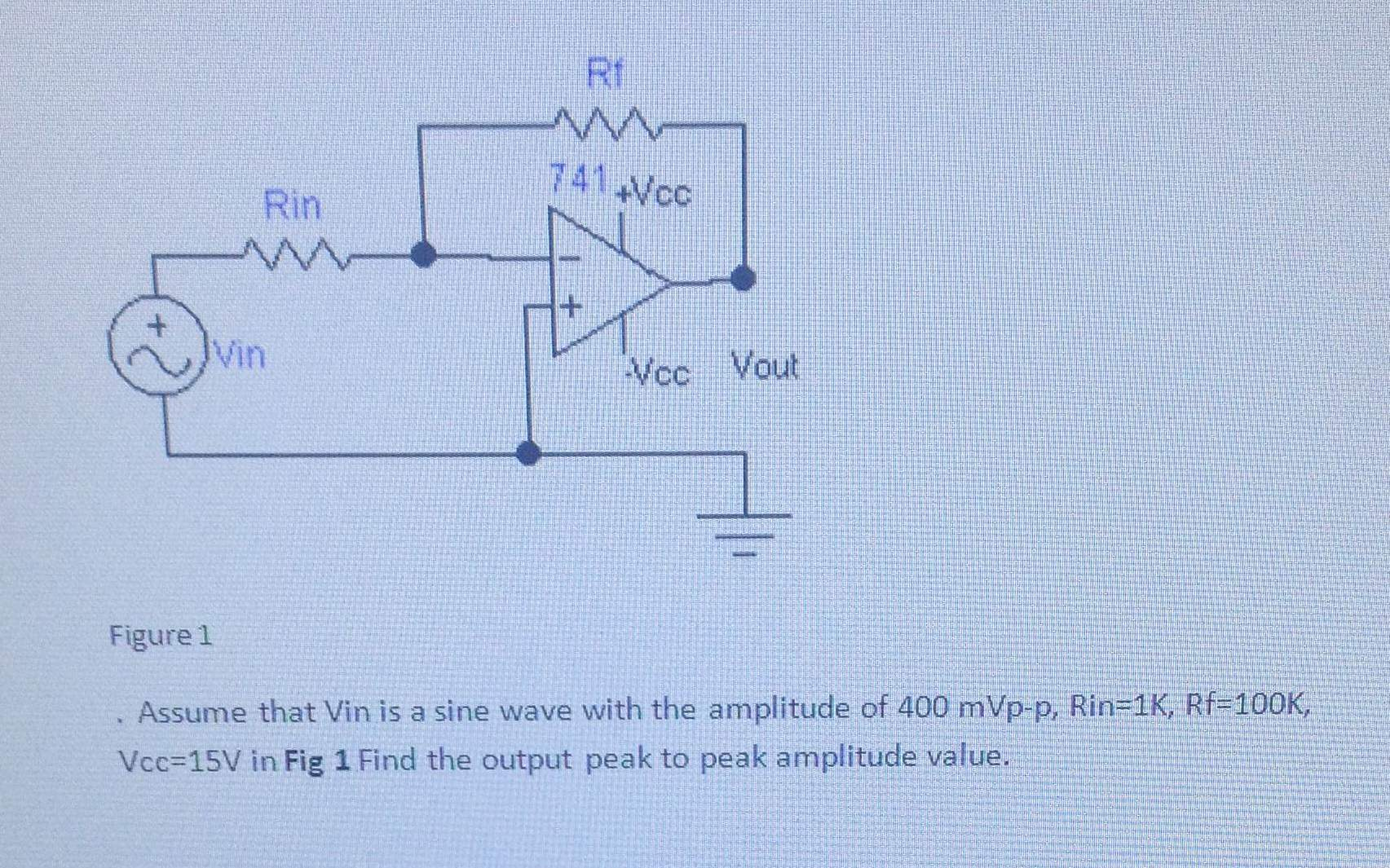 Assume that Vin is a sine wave with the amplitud