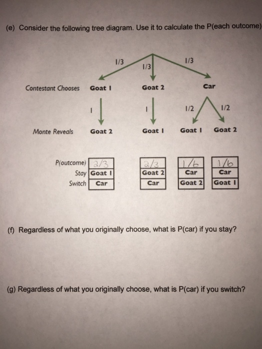 Consider the following tree diagram use it to cal chegg consider the following tree diagram use it to cal ccuart Choice Image