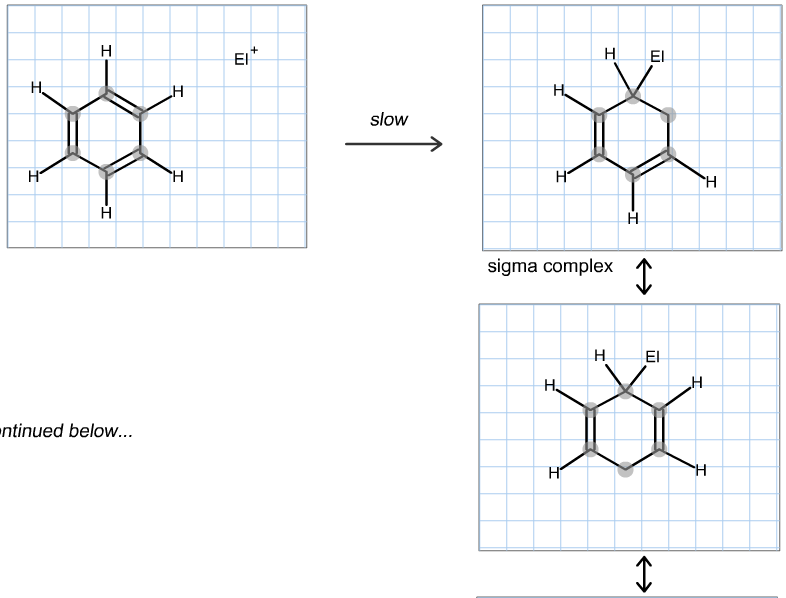 Solved  A  Complete The Generic Mechanism For An Electroph