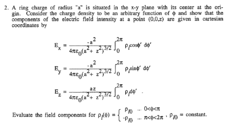 A ring charge of radius
