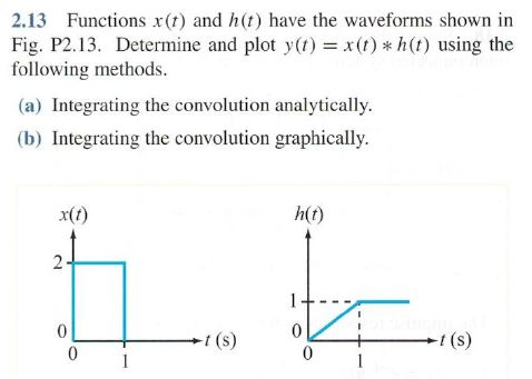 Functions x(t) and h(t) have the waveforms shown i