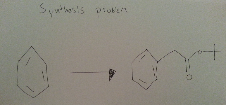 ok this is the synthesis problem in the picture be