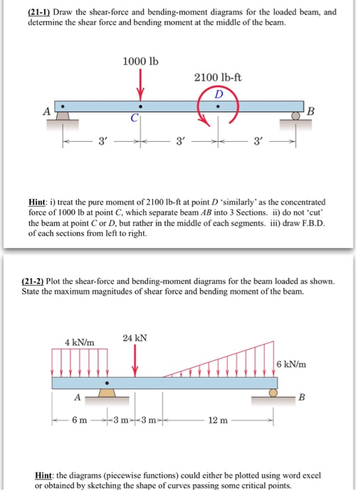 solved draw the shear force and bending moment diagrams f draw the shear force and bending moment diagrams for a simple beam draw shear force and bending moment diagrams online