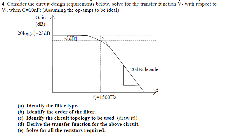Consider the circuit design requirements below, so