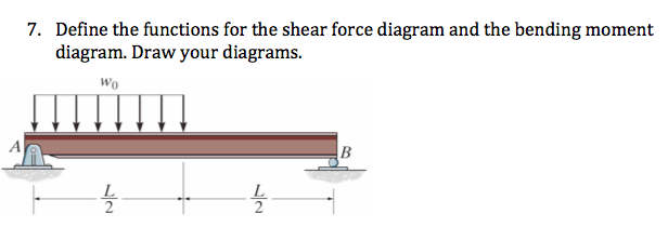 Define the functions for the shear force diagram a