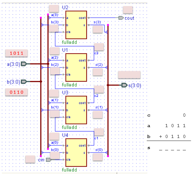 For the the 4bit adder circuit shown below, 4-bit