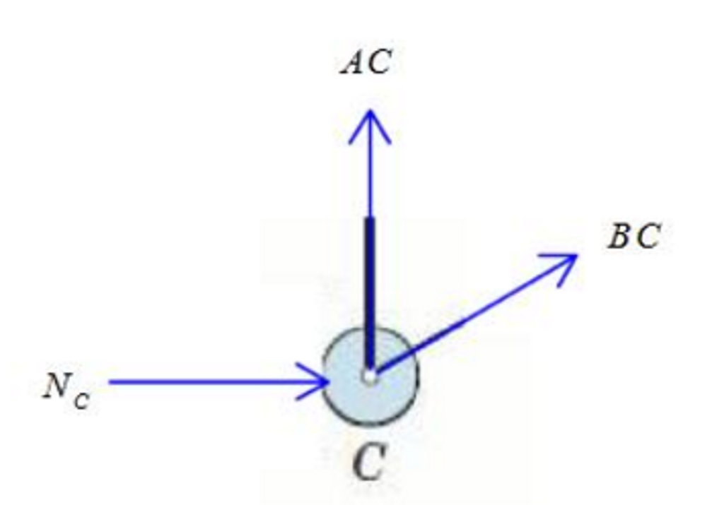 compression force diagram. the free-body diagram for joint c is shown. each member assumed to be in tension. find force ac. positive if tension, compression