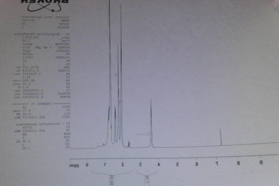 Need help interpreting my proton and carbon NMR in