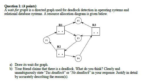 Solved question l 4 points a wait for graph is a direc question l 4 points a wait for graph is a directed graph ccuart Choice Image