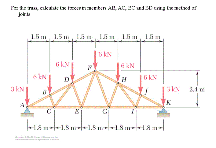 2 1 7 calculating truss forces Determine the nodal deflections, reaction forces, and stress for the truss  x, y 1,  0, 0 2, 1800, 3118 3, 3600, 0 4, 5400, 3118 5, 7200, 0 6, 9000, 3118 7, 10800,  0  we will first calculate the forces and stress in element 1 (as labeled in the.