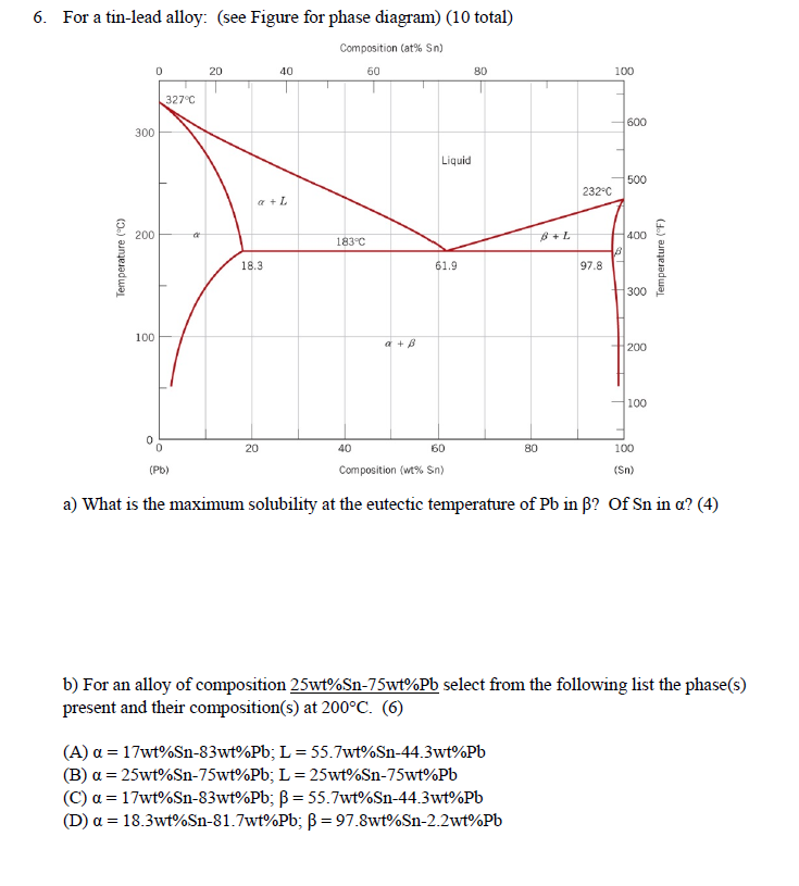 28 Solved Use The Pb Sn Phase Diagram Fig 9 8 P 300 To