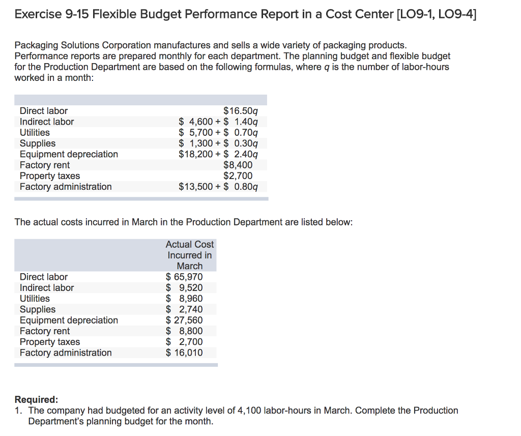 exercise flexible budgets Exercises ex 22–1 (fin man) ex 7–1 (man) 2 manufacturing costs—budget performance report 3 for the month ended march 31, 2012 4 actual costs.