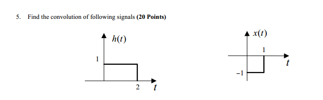 Find the convolution of following signals