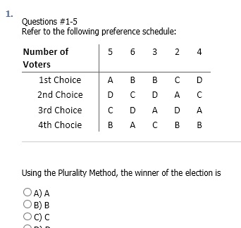 use of the borda count 8 given below is the preference schedule of 23 voters if a borda count is used that assigns 3 points for a first place vote, 2 points for a second place vote, and 1 point for a third place vote, who wins.