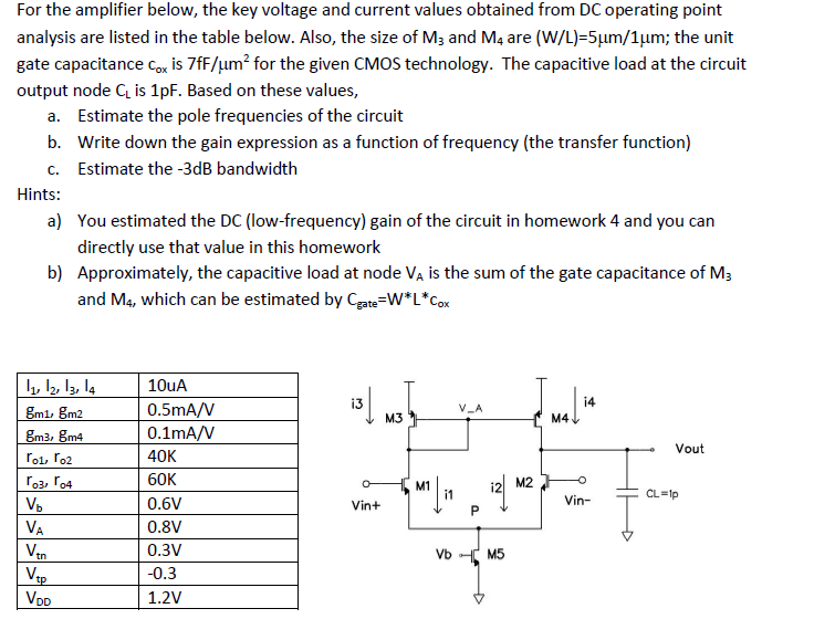 For the amplifier below, the key voltage and curre