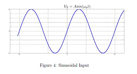Express the input sinusoidal signal as an exponent