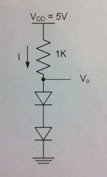 What is the change in Vd as Vdd changes by +/.5 V?