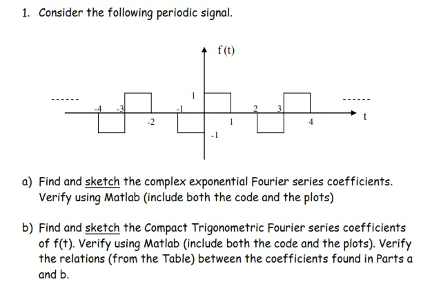 Consider the following periodic signal. Find and