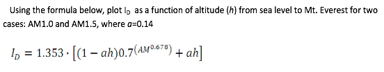 Using the formula below, plot ID as a function of