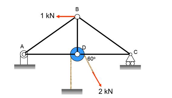 a truss system connected by a pulley at d is subje