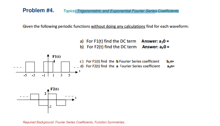 Given the following periodic functions without doi