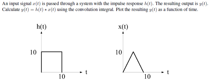 An input signal x(t) is passed through a system wi