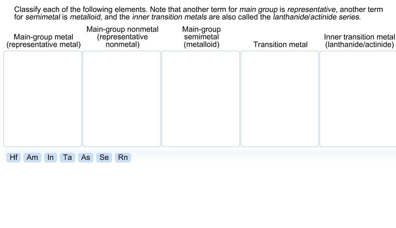 Classify each of the following elements note that chegg image for classify each of the following elements note that another term for main group gamestrikefo Image collections