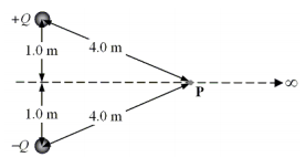 Two charges of opposite sign and equal magnitude Q