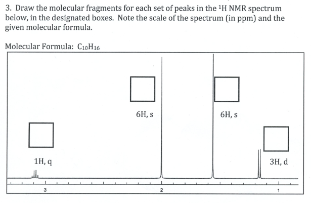 Draw the molecular fragments for each set of peaks