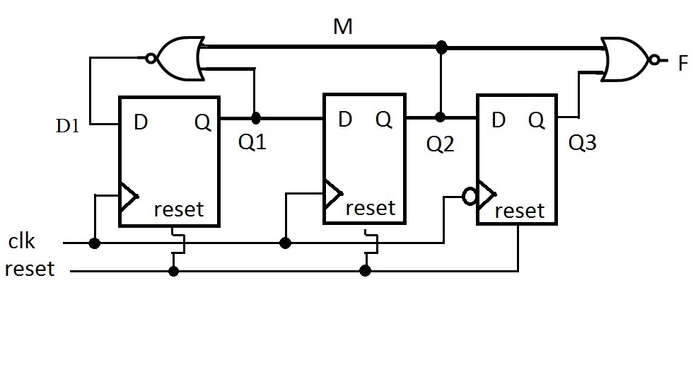 Design the following circuit. Write verilog code