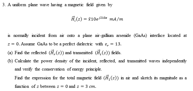 A uniform plane wave having a magnetic field given