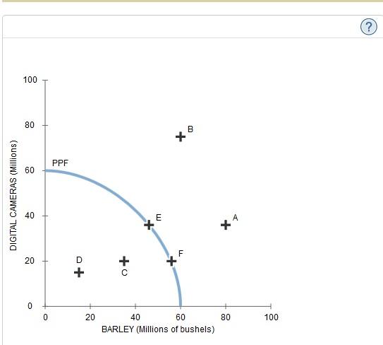microeconomics homework questions