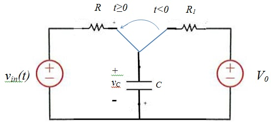 In the following circuit, the switch has been in t