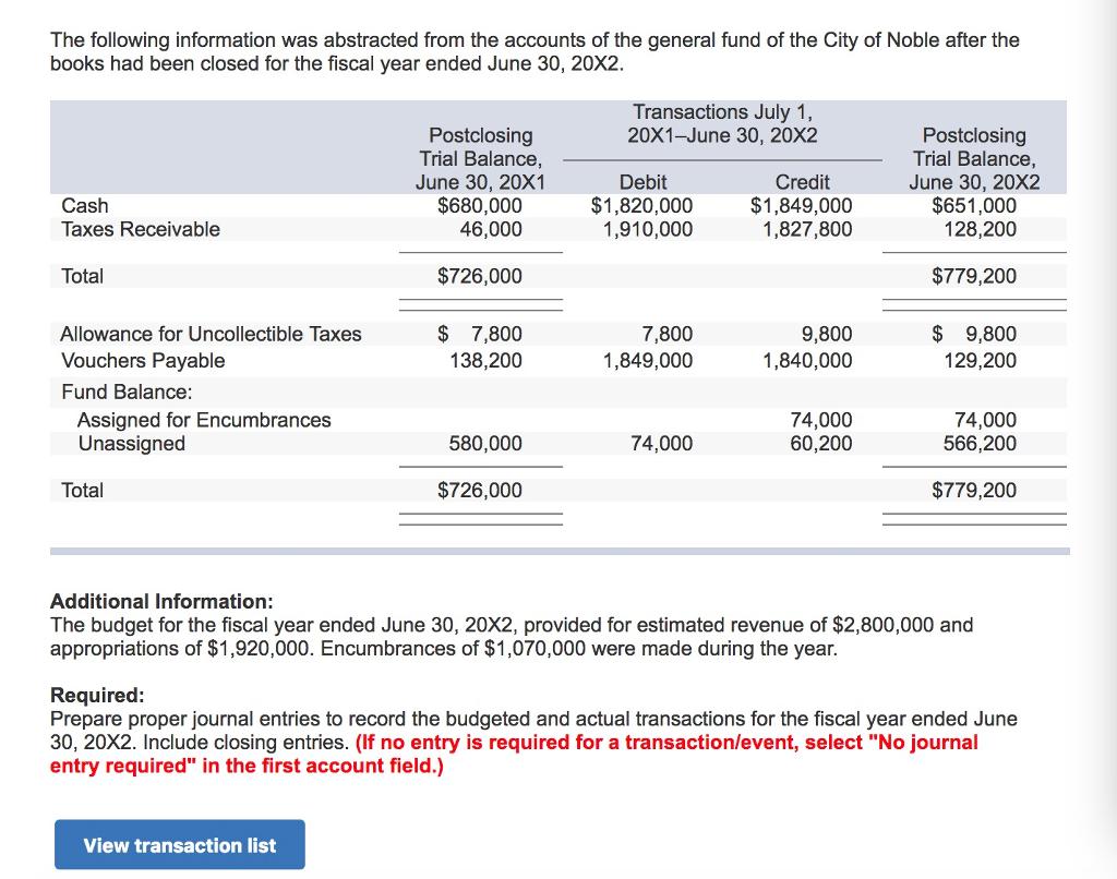 worksheet Journal Entry Worksheet solved answer the following 1 12 journal entry worksheet question record budget 2 property tax