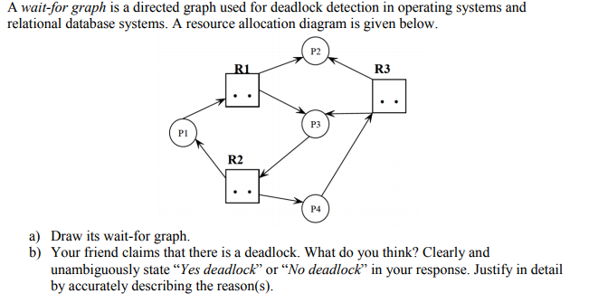 Solved a wait for graph is a directed graph used for dead a wait for graph is a directed graph used for deadlock detection in operating systems ccuart Choice Image