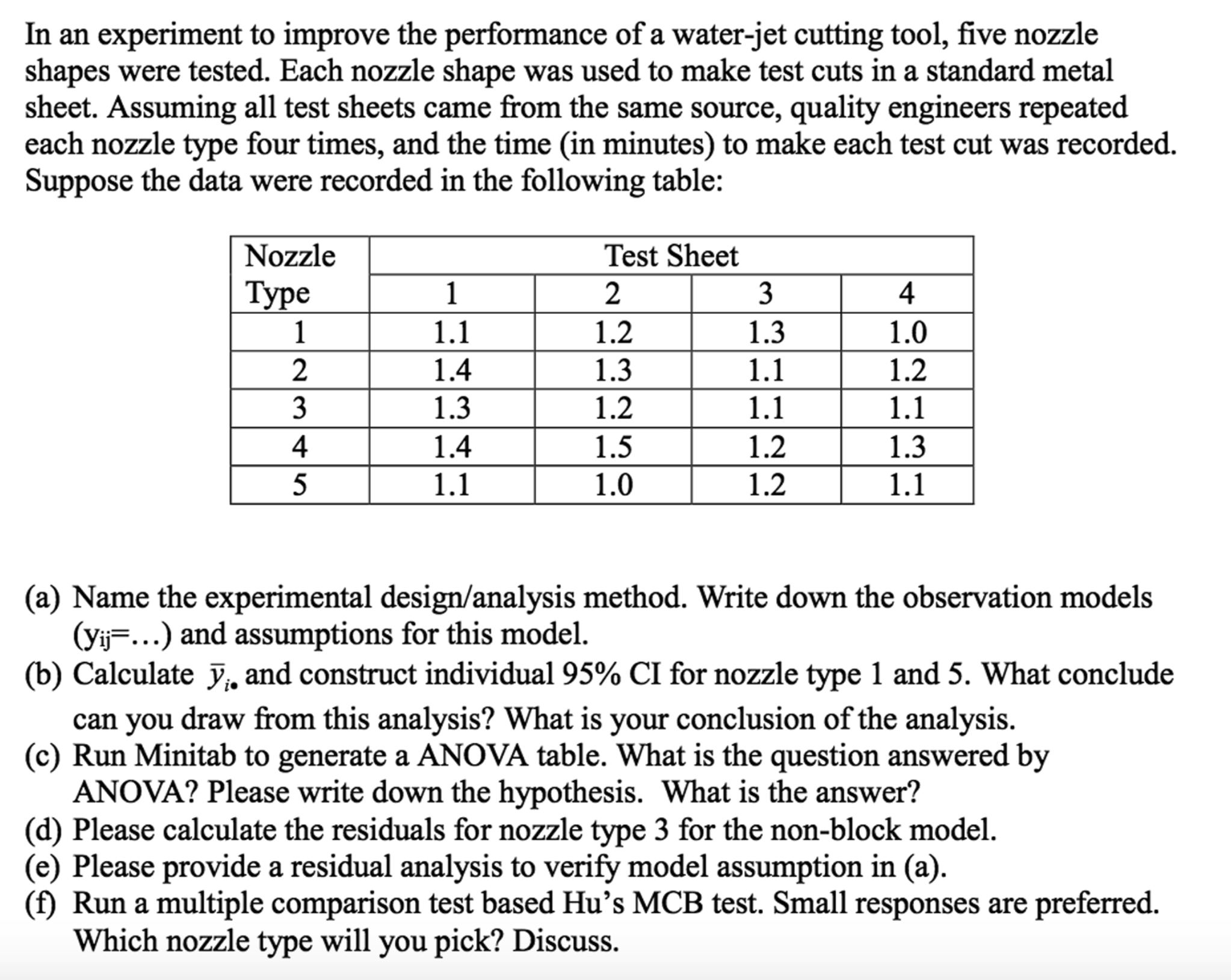 Solved: In An Experiment To Improve The Performance Of A W ...