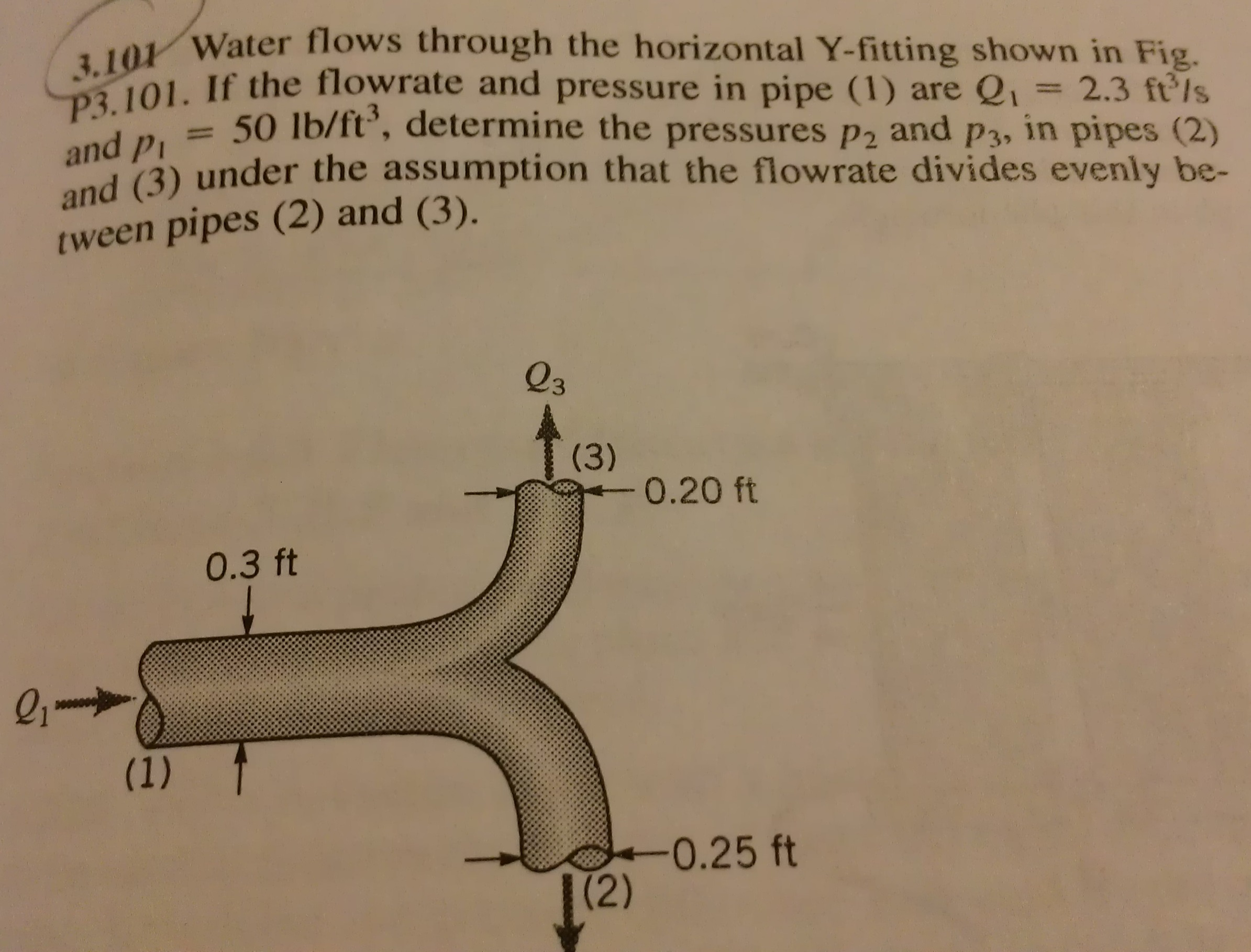 Water flows through the horizontal Y-fitting shown