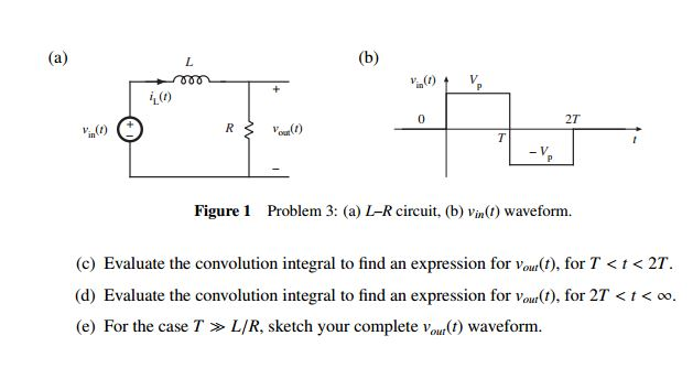 Evaluate the convolution integral to find an expre