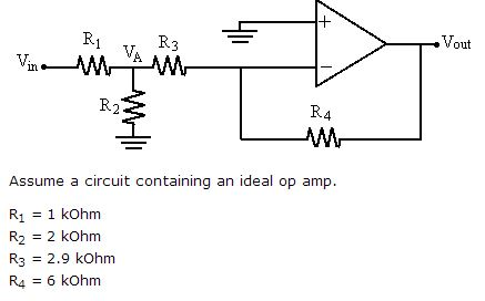 Assume a circuit containing an ideal op amp. R1 =