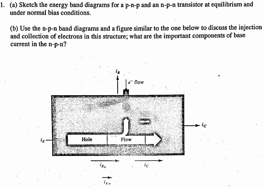 Solved: (a) Sketch The Energy Band Diagrams For A P-n-p An ...