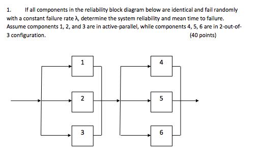 reliability block diagram 100 images figure 9 reliability block rh roteryd info