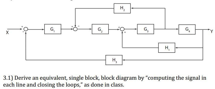 Block Line Diagram : Solved derive an equivalent single block dia