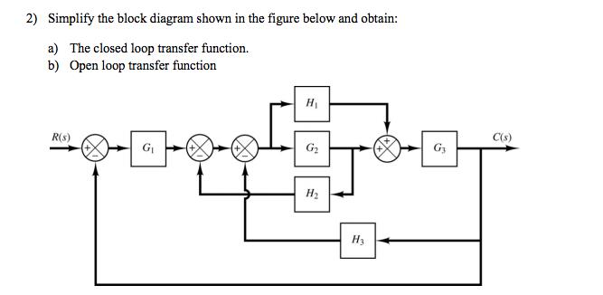 reduce block diagram to transfer function | chegg – readingrat,