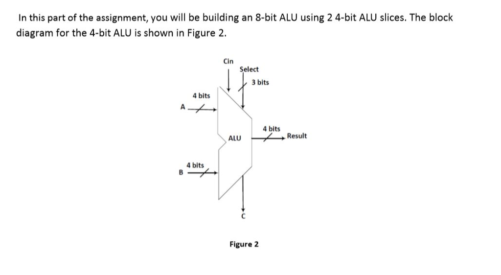 In This Part Of The Assignment, You Will Be Buildi Chegg Com 8 Bit Alu Verilog Code 8 Bit Alu Project Report 8 Bit Alu Theory